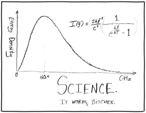 xkcd - Science