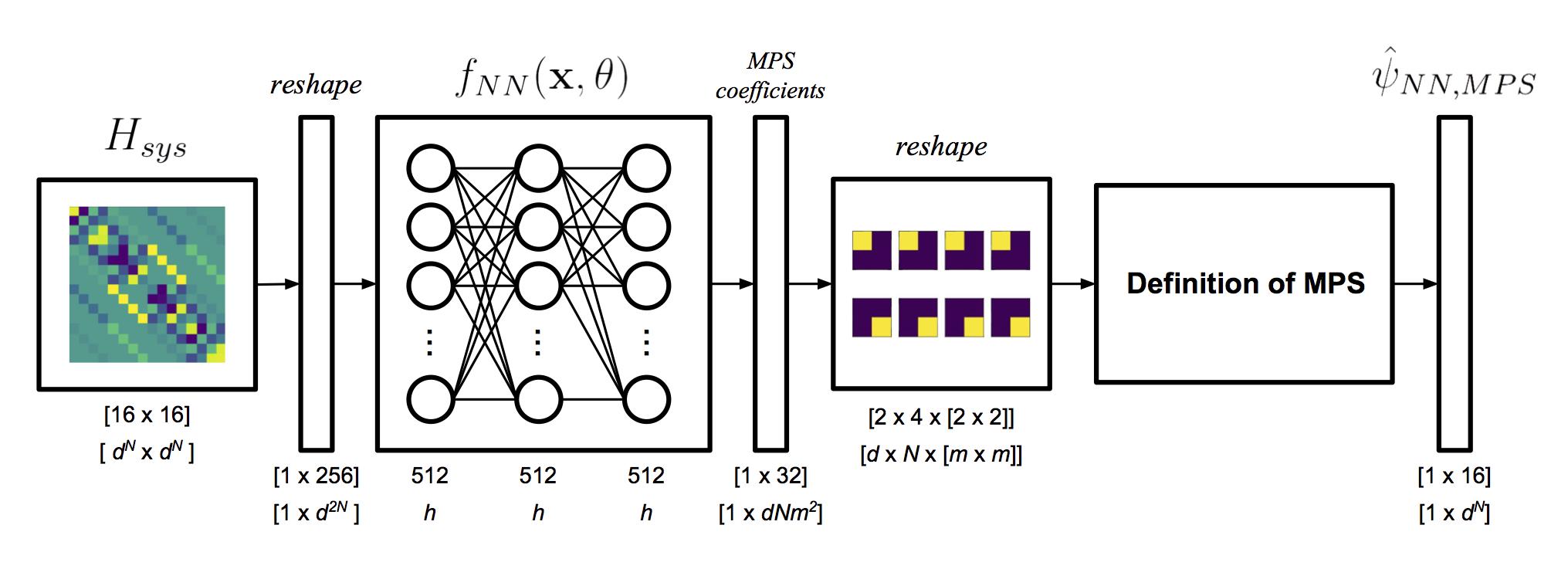 mps-learn-schema