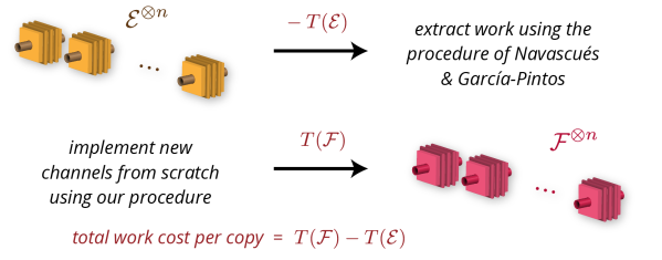asympt-conversion-channels-E-to-F-01