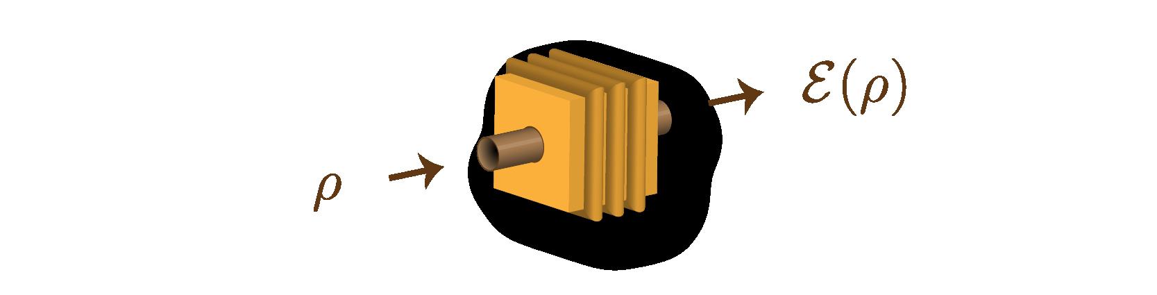 Thermodynamics of quantum channels